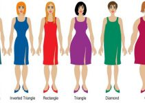 Female Body Shape Types